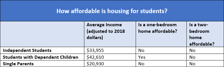 Housing-affordability-chart.PNG