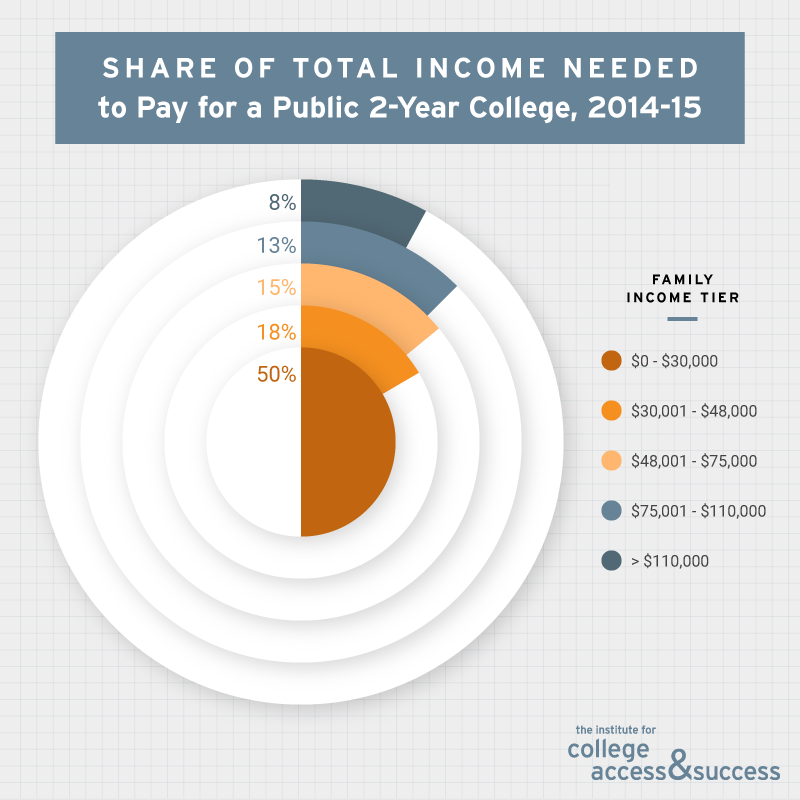 Share-of-total-income.png