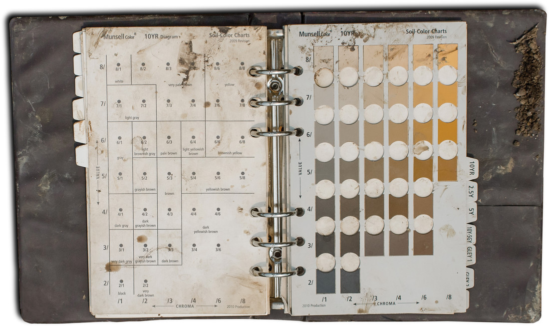 Soil sample color book