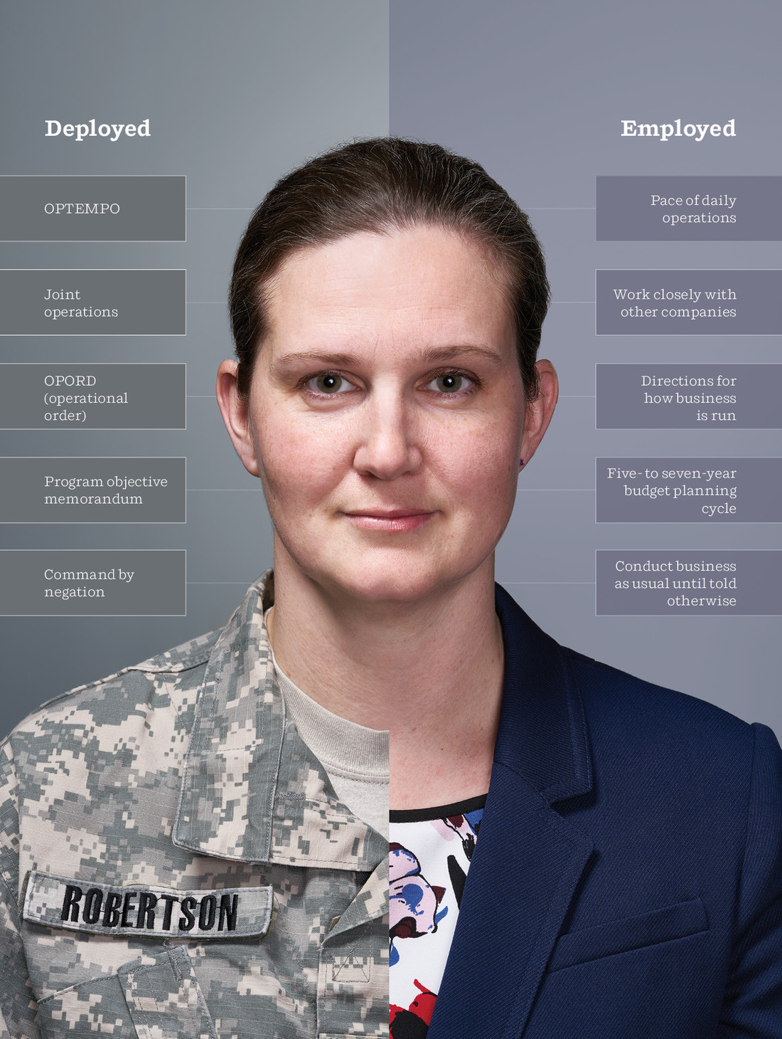 Image of student veteran Katie Robertson with military and business terms